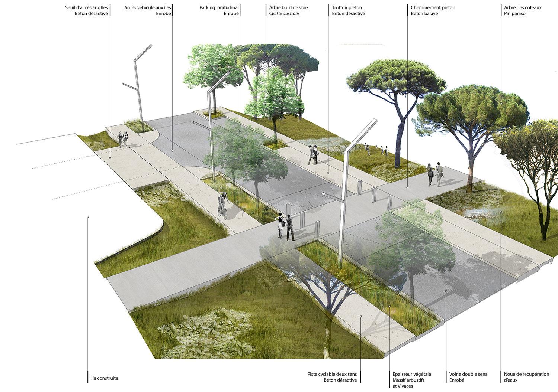Habiter le grand paysage atelier lafond for Amenagement parking jardin